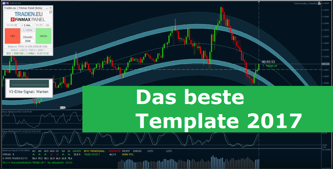 Saxo trader demo download