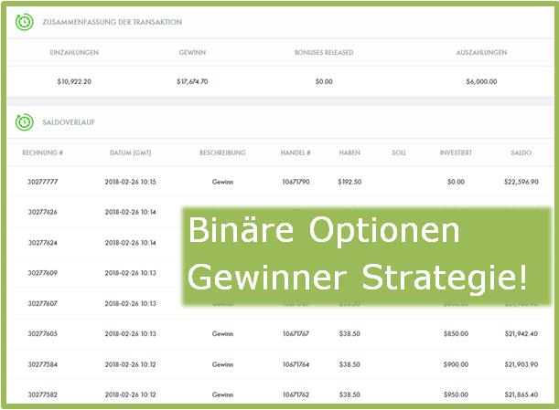 Trading commodities on the binary platform demo accounting
