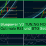 Binary Bluepower V3 Tuning MOD – Optimale Settings RSI und STO